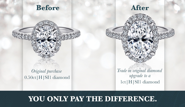 Lifetime Diamond Upgrade Program